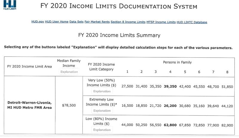 2020 Income Limits Summary-page-0